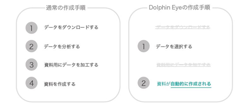 Dolphin_Eye5