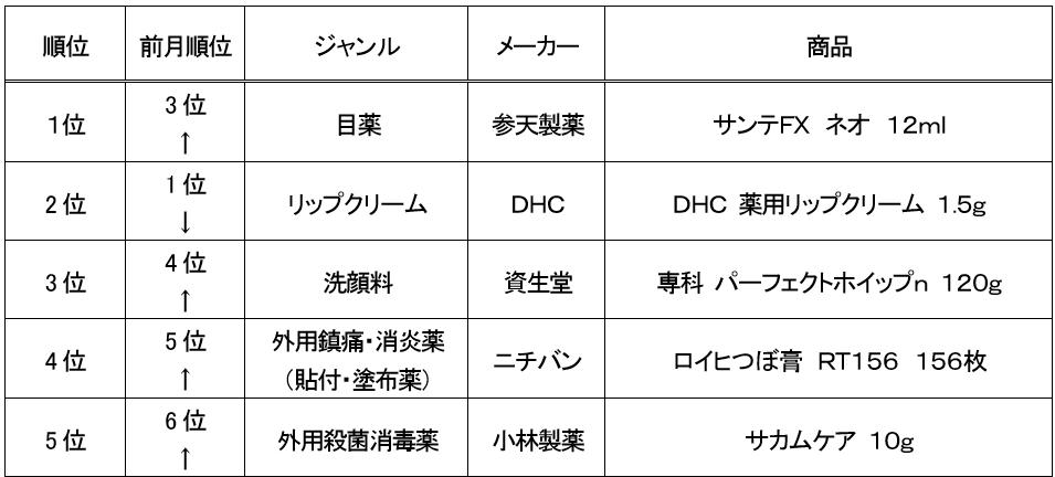 ranking_20161125