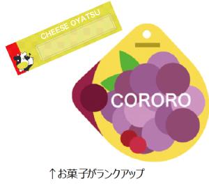 cororo