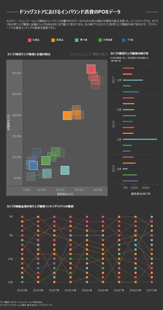 日経ビッグデータ_データビジュアライゼーションイメージ